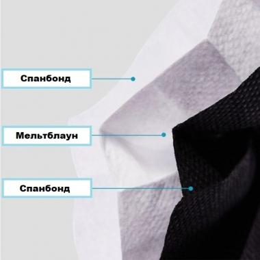 Черные медицинские маски Premium, 50 шт